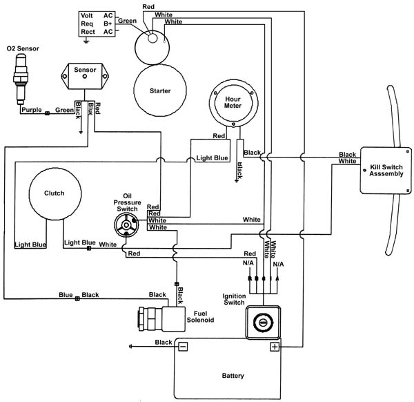 COMMANDER 27 - Wiring Diagramusa-clean