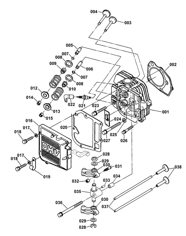 Stratos Bass Boat Wiring Diagram Best Place To Find Wiring And