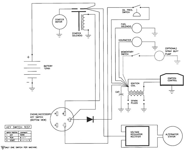 Untitled Document | Eagle Propane Burnisher Wiring Diagram |  | USA-CLEAN