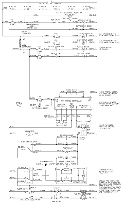 Wiring Diagram - Standard and FaST - From SN 10551746 to SN 10705714 - 3a49ae6182c6